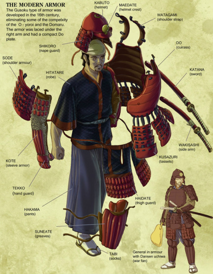 samurai and knights were the similarities greater than the differences